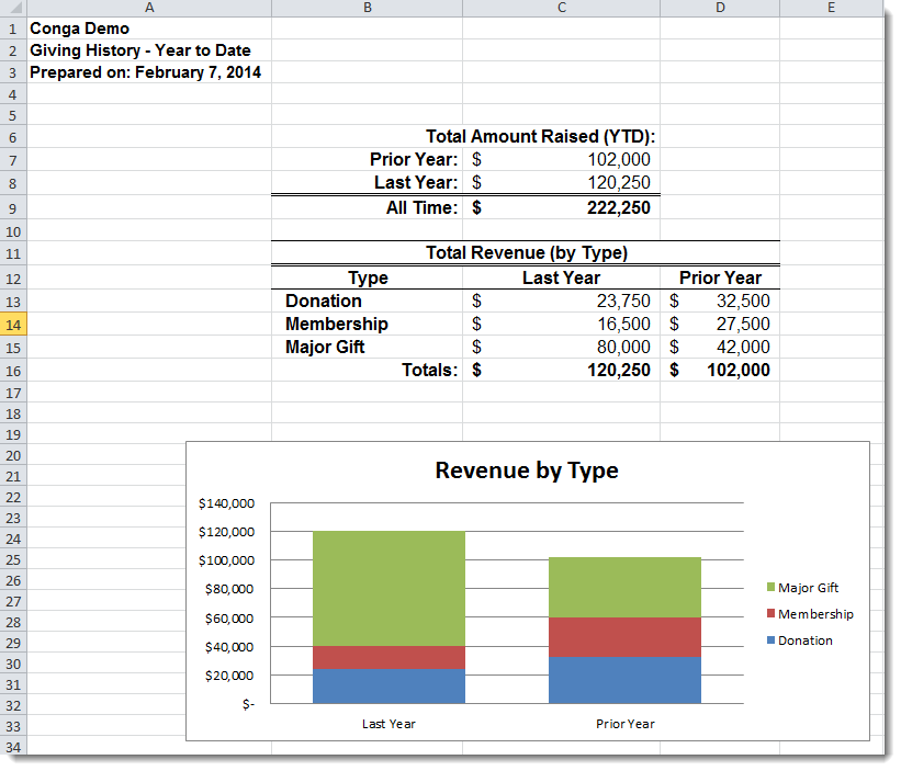 tax receipts board reports and more generating documents from