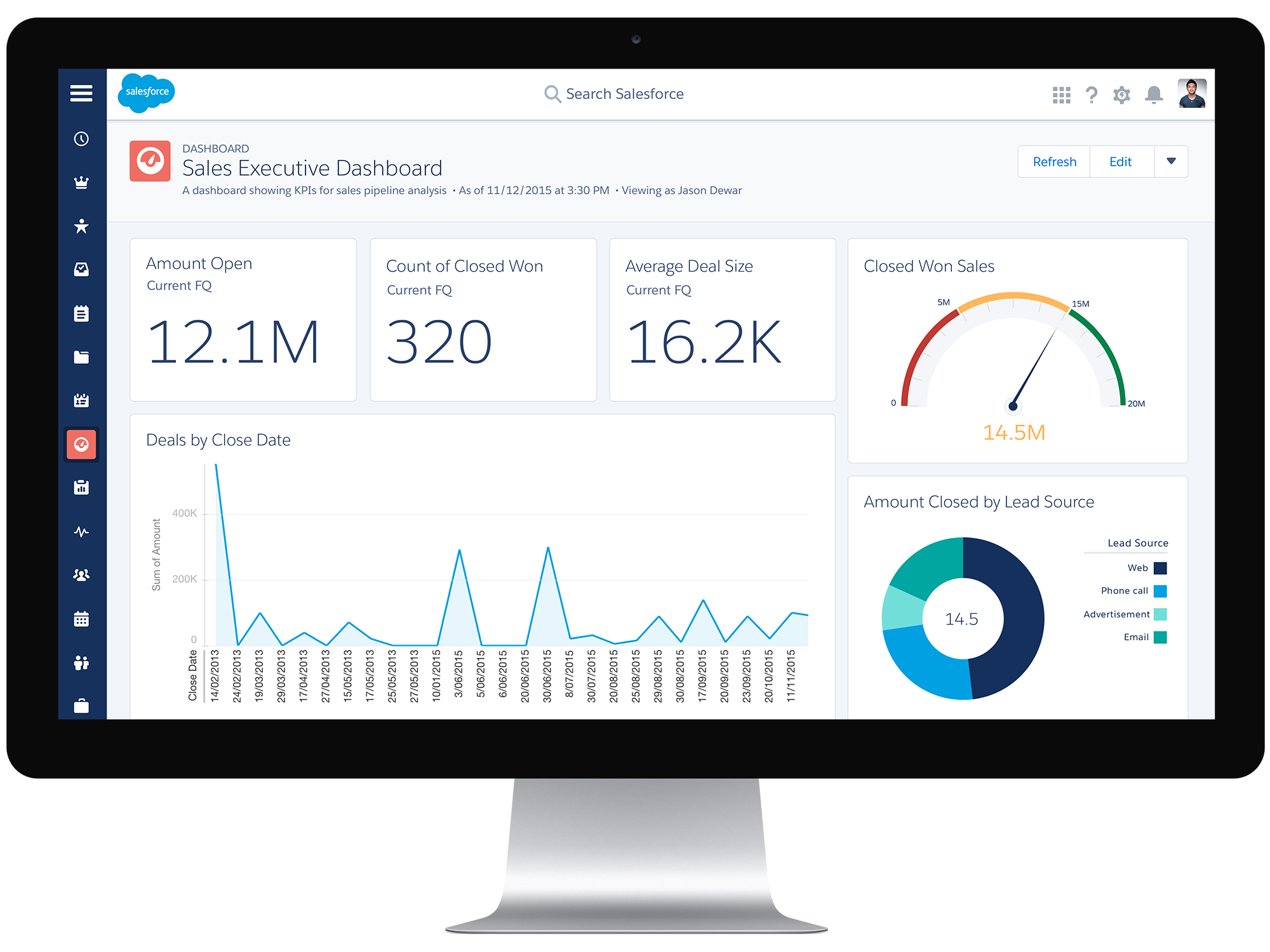 salesforce lightning sales dashboard