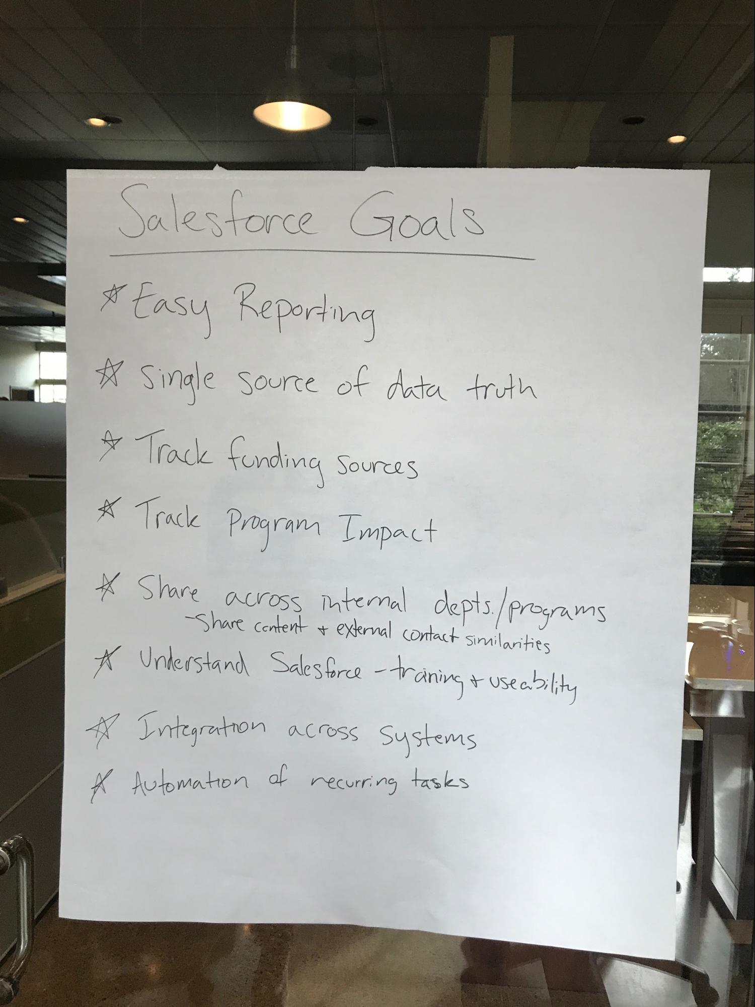 goals from an in person on site discovery for Salesforce projects